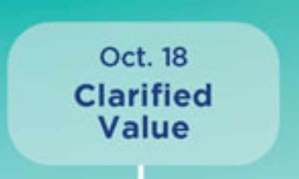 ILE 2021-2022 Clarified Values (IN-PERSON) | Date: Monday, October 18, 2021 17:00 PM | Location: Impact Zone
